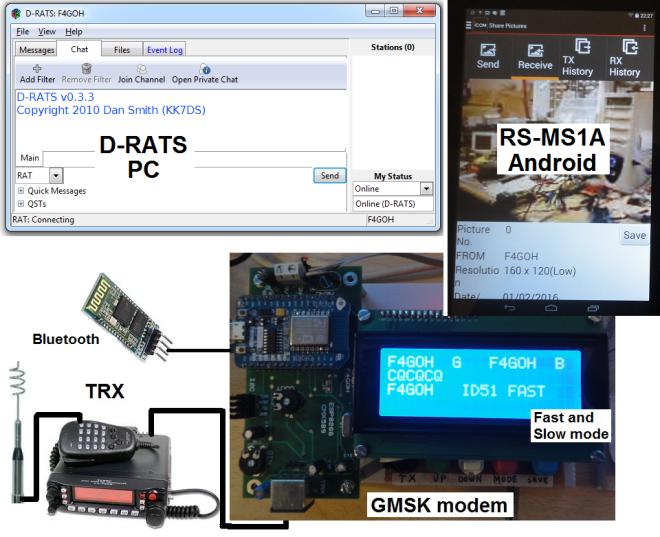 modem_using